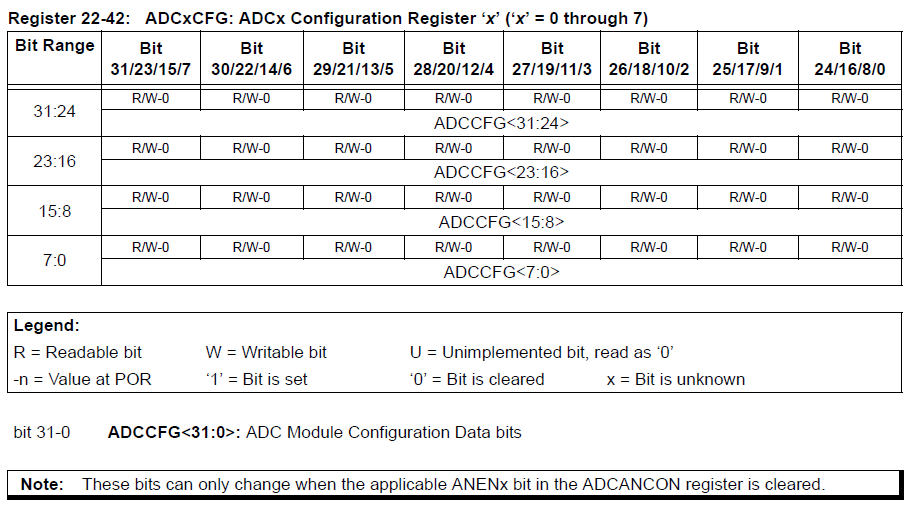 PIC32MZ ADC default config registers